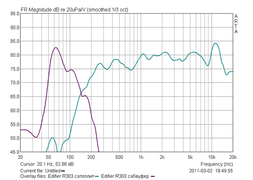 График АЧХ Edifier R303
