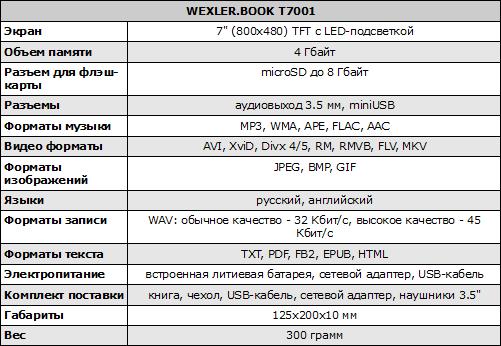 Характеристики WEXLER.BOOK T7001