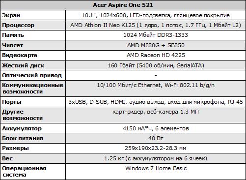 Характеристики Acer Aspire One 521