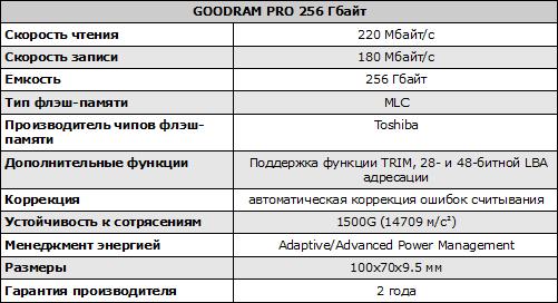 Характеристики SSD-накопителя GOODRAM PRO 256 Гбайт