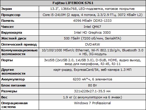 Характеристики Fujitsu LIFEBOOK S761
