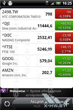 Приложение для просмотра курса акций на HTC Wildfire S
