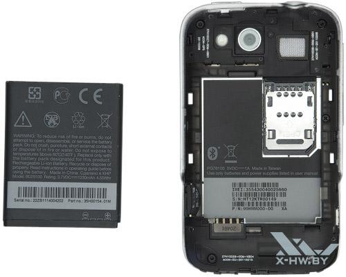 Аккумулятор HTC Wildfire S