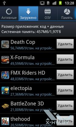 Диспетчер задач Samsung Galaxy S II. Рис. 2