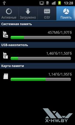 Диспетчер задач Samsung Galaxy S II. Рис. 4