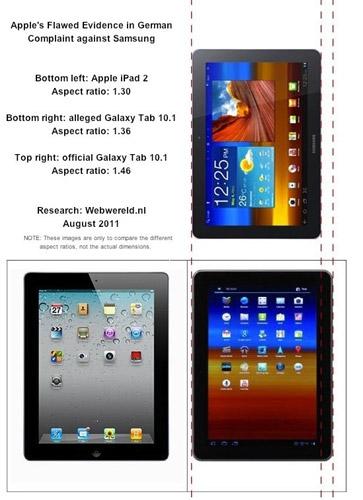 Сравнение Samsung Galaxy Tab 10.1 и Apple iPad 2