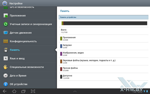Настройки памяти на Samsung Galaxy Tab 10.1