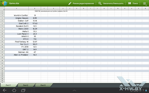 Polaris Office на Samsung Galaxy Tab 10.1. Рис. 7