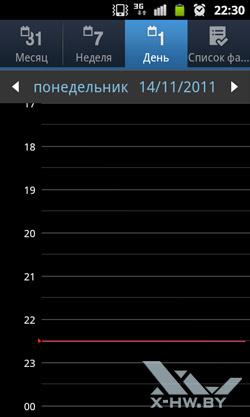 Календарь Samsung Galaxy W. Рис. 3