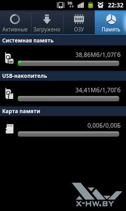 Занято памяти на Samsung Galaxy W