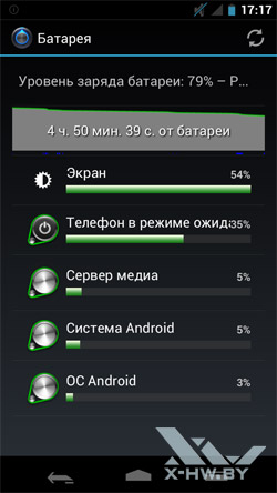 Настройки батареи на Samsung Galaxy Nexus