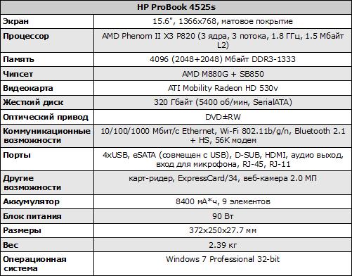 Характеристики HP ProBook 4525s