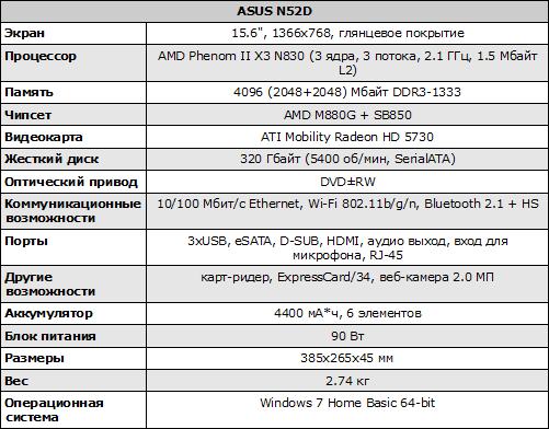 Характеристики ASUS N52D