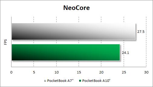 Тестирование PocketBook A7 в NeoCore