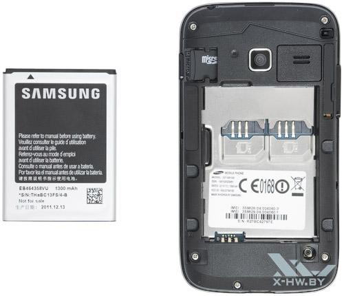 Samsung Galaxy Y Duos. Разъем для SIM-карт