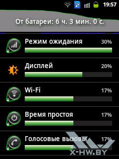 Работа батареи на Samsung Galaxy Y Duos