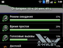 Расход батареи на Samsung Galaxy Y Pro Duos