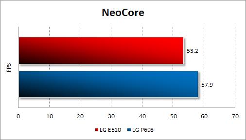Тестирование LG Optimus Hub E510 в NeoCore
