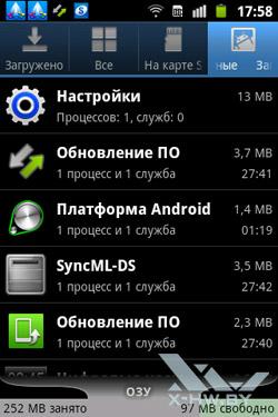 Запущенные приложения Samsung Galaxy Mini 2