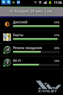 График разрядки аккумулятора Samsung Galaxy Mini 2