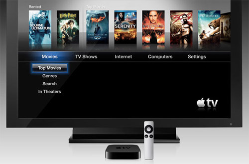 Apple TV и телевизор