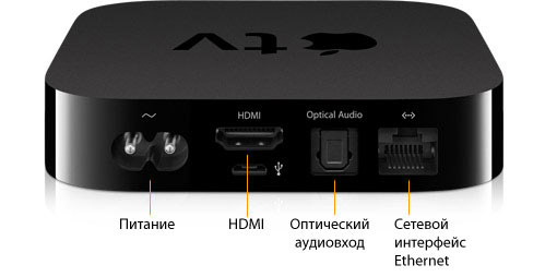 Разъем Apple TV