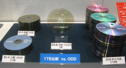 Терабайтный Blu-ray диск TDK и обычные BD- и DVD-диски, общей емкостью по 1 Тбайт