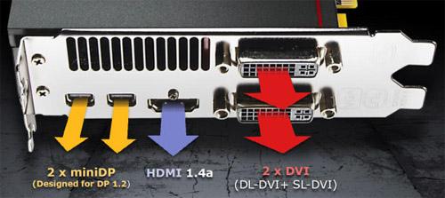Разъемы AMD Radeon HD 6850 и HD 6870