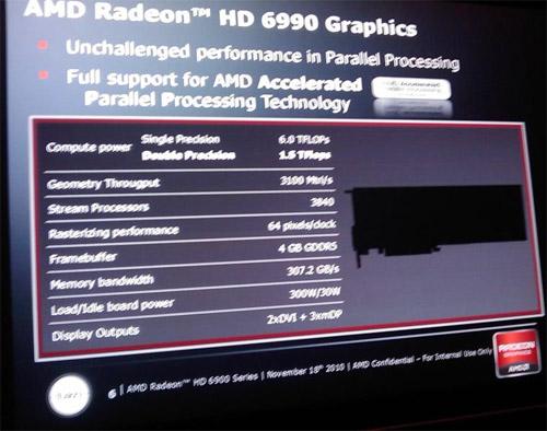 Характеристики AMD Radeon HD 6990