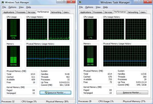 Потребление памяти Windows 7 и Windows 8