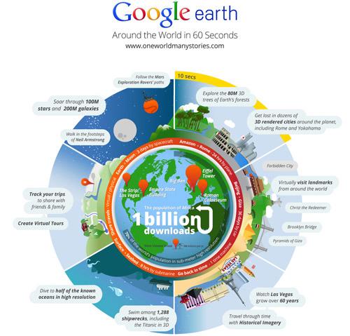 Google Earth набрал миллиард скачиваний