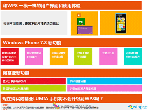 Nokia раскрыла подробности Windows Phone 7.8