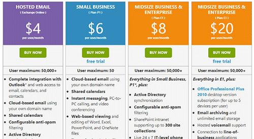Office 365 - самый быстрорастущий бизнес Microsoft