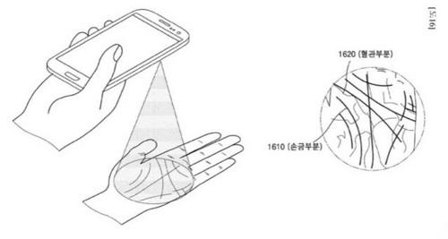 Samsung запатентовала сканирование ладони