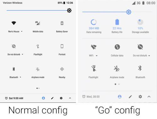 Android Go стала доступна производителям