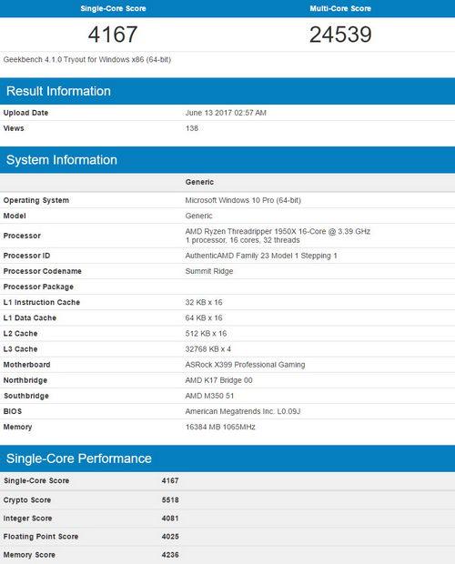AMD Ryzen Threadripper в тексте GeekBench