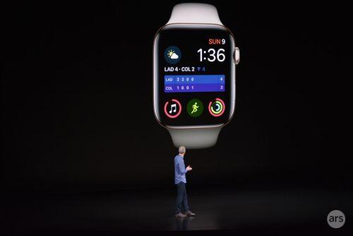 Apple Watch 4 умеют снимать электрокардиограмму