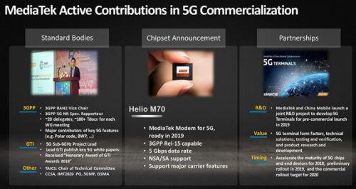 Смартфоны с 5G-модемами MediaTek появятся в начале 2019 года