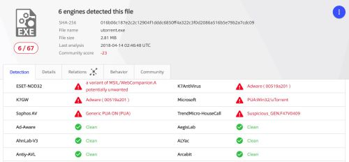 Антивирусы блокируют uTorrent на компьютерах с Windows 10