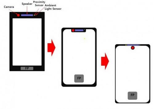 Дизайнерские концепции Huawei
