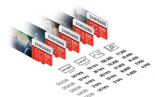 Карточка Samsung 512GB microSDXC EVO Plus стоит $200